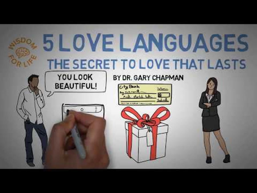 The 5 Love Languages Explained